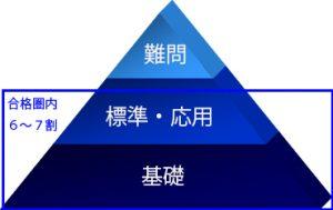 piramid_01
